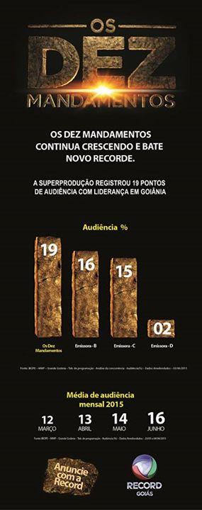 Anúncio da Record Goiás  (Foto: Divulgação)