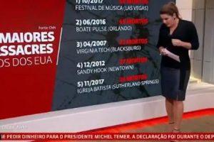Christiane Pelajo. Foto do site da O TV Foco que mostra Christiane Pelajo comete gafe na Globo News e mostra como se sair de situação inusitada