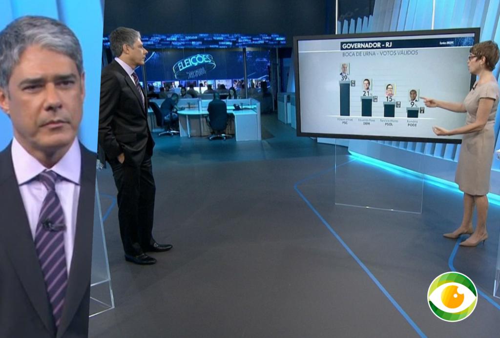 William Bonner parecia cansado e aéreo na cobertura das eleições na Globo