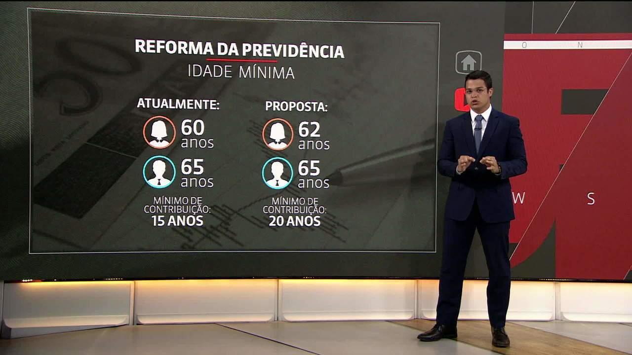 GloboNews faz ampla cobertura da Reforma da Previdência (Foto: Reprodução)