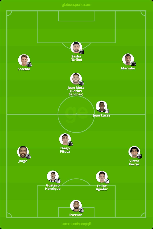 Provável escalação do Santos para o jogo contra o Corinthians (Foto: Reprodução)