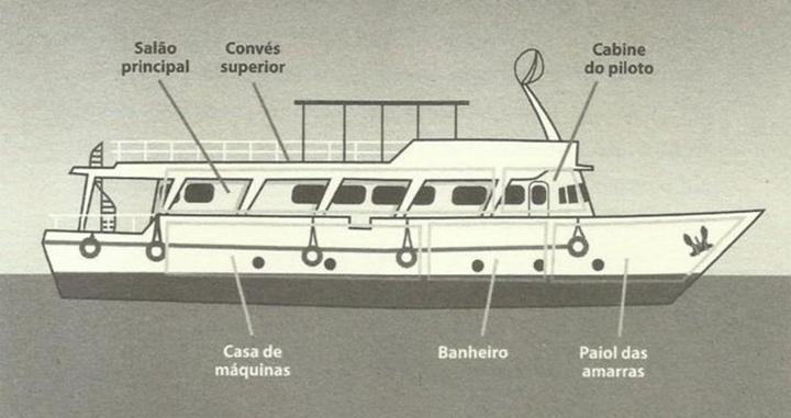 Desenho do Bateau Mouche IV onde embarcou a atriz da Globo. (Foto: Reprodução/ Ivan Sant'Anna)