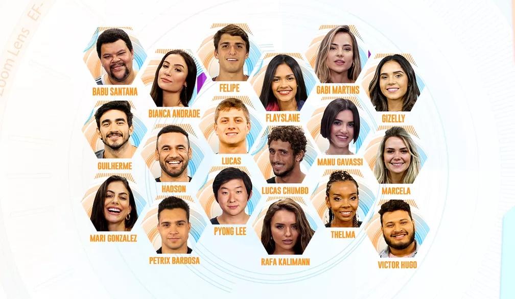 Enquete: Participantes do BBB20 da Globo (Imagem: Divulgação)