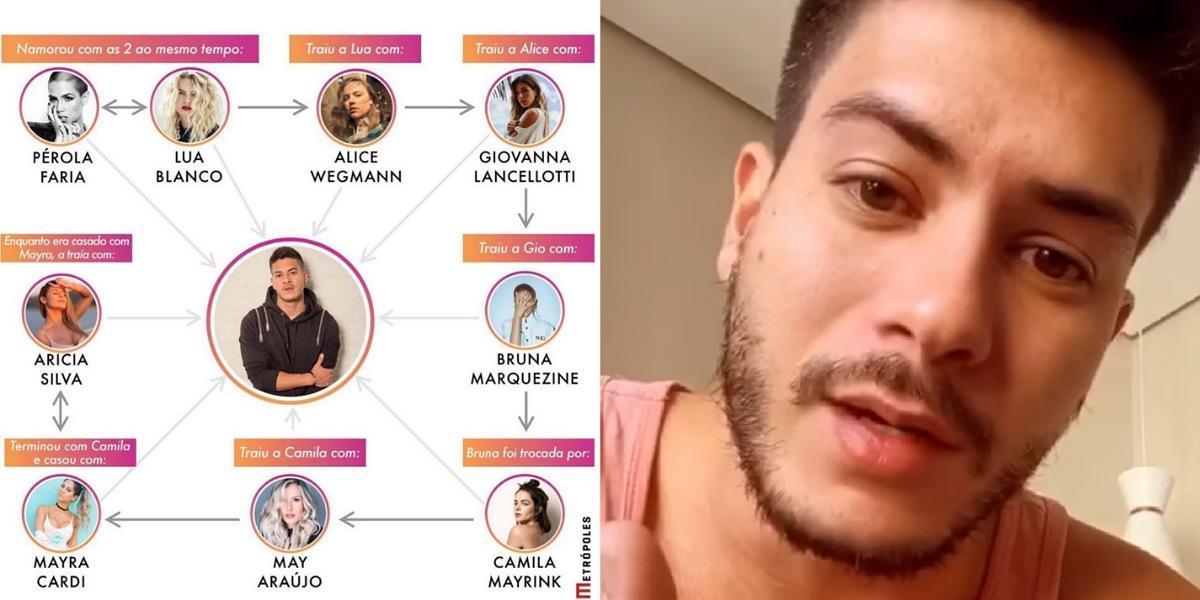 Após ter rede de traições expostas, Arthur Aguiar se pronuncia sobre relacionamento com Mayra Cardi (Foto: Reprodução/Instagram)