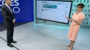 William Bonner e Renata Lo Prete ao vivo na Globo - Foto: Reprodução